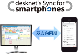 Sync for smartphones