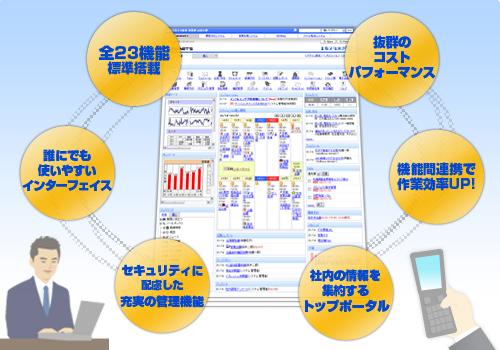 製品概要 | desknet'sスタンダード版(desknet's旧製品)